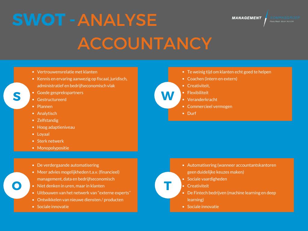 SWOT analyse accountantskantoren in het MKB